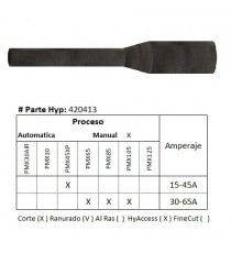 420413 - Capuchon de retencion HyAccess